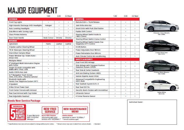 New Honda Civic | cardealer2u