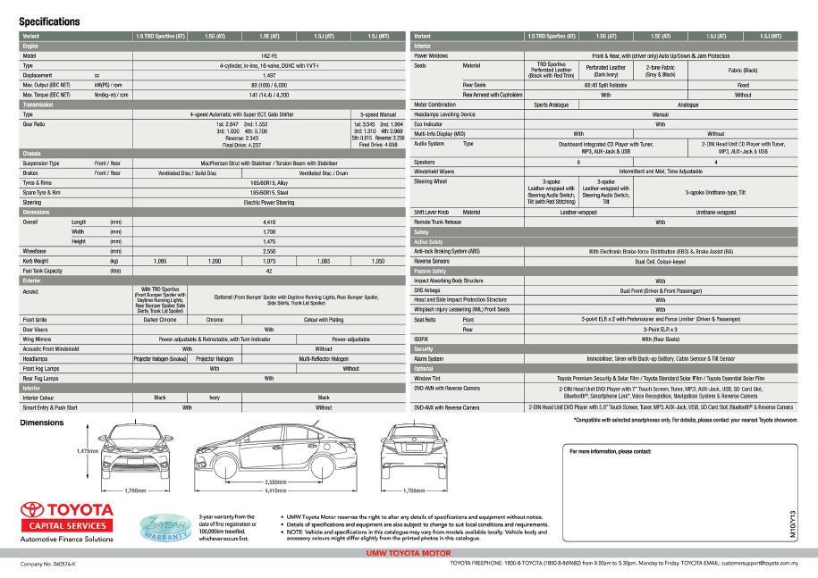 Toyota Vios J Spec 2014 Html Autos Weblog